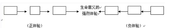 浙江成考高起点《语文》现代文阅读练习资料(2)